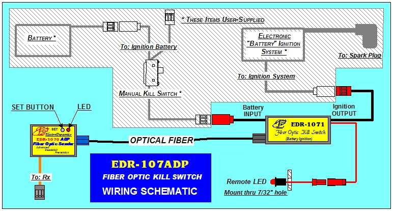 Engine Kill Switch Wiring - Wiring Solutions