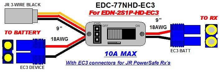 EDC-77NHD-EC3_web.jpg